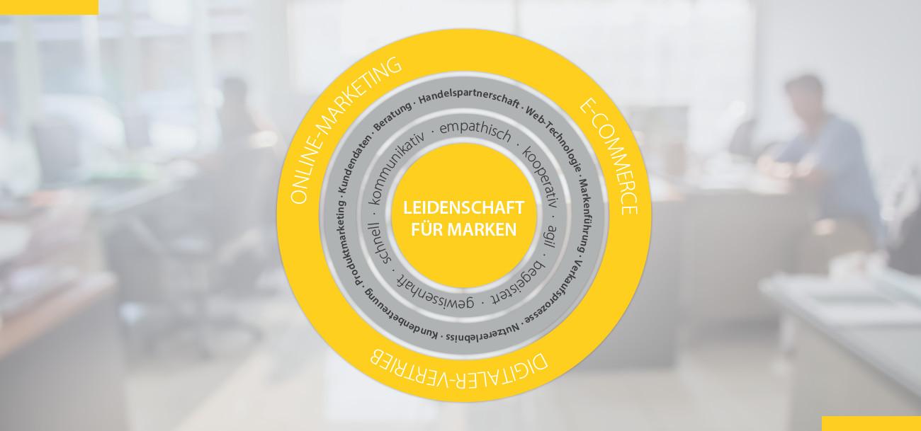 constancy GmbH –Leidenschaft für Marken