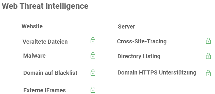 Web Threat Intelligence Monitoring